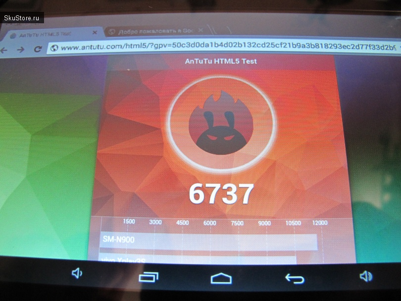 Тест Irulu Tablet PC eXpro 7 в AnTuTu Benchmark